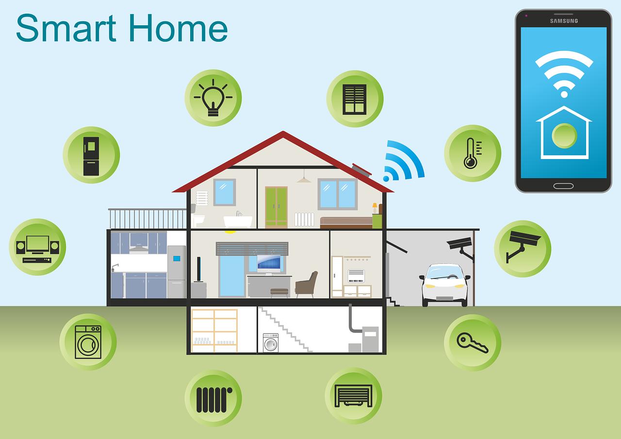 Smart Home: scoprite cos'è e i suoi vantaggi